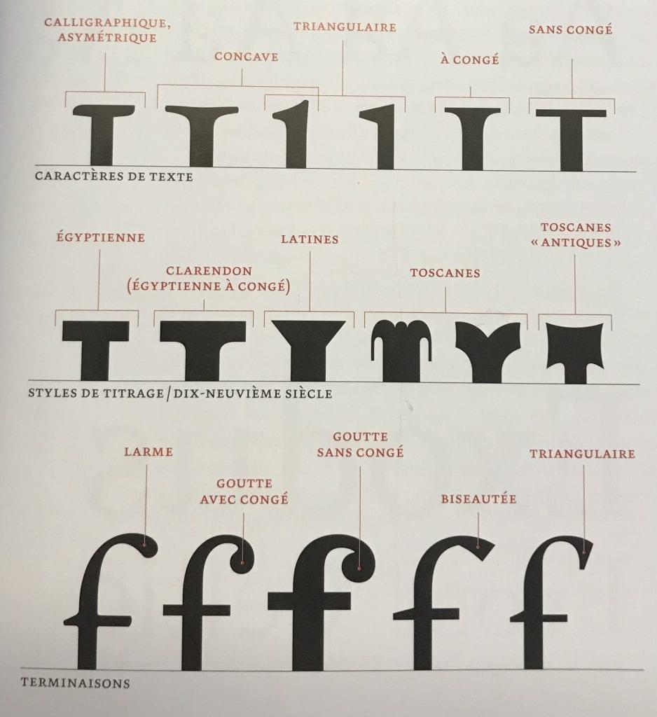 empattement typo typographie calligraphie titrage caractère texte terminaisons